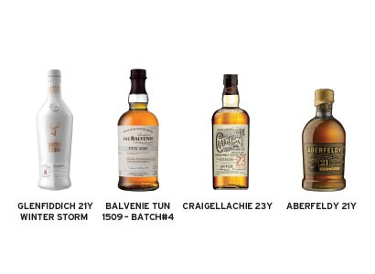 THE SPEYSIDE EXPRESSION- MASTERCLASS